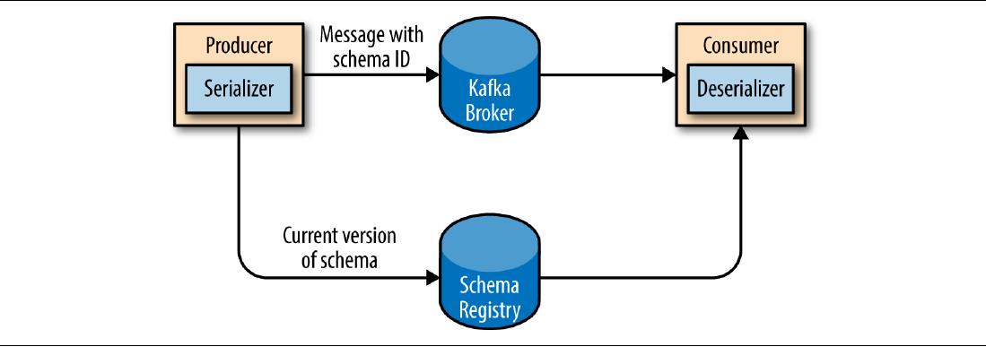 schema-registry.png